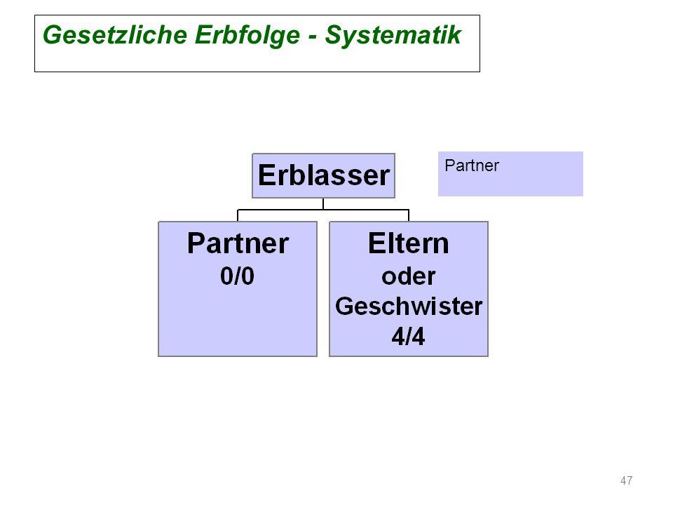 Gesetzliche Erbfolge - Systematik Partner 47