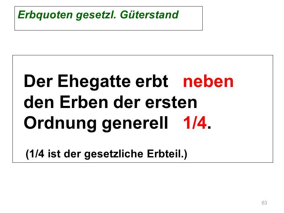 Erbquoten gesetzl. Güterstand Der Ehegatte erbt neben den Erben der ersten Ordnung generell 1/4. (1/4 ist der gesetzliche Erbteil.) 63