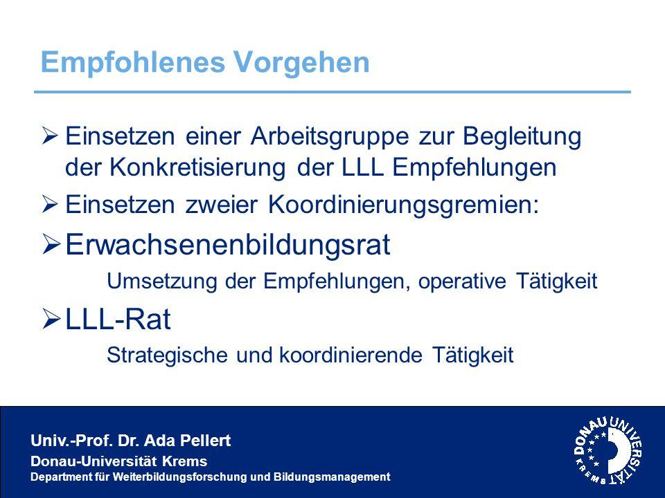 Univ.-Prof. Dr. Ada Pellert Donau-Universität Krems Department für Weiterbildungsforschung und Bildungsmanagement Empfohlenes Vorgehen  Einsetzen ein