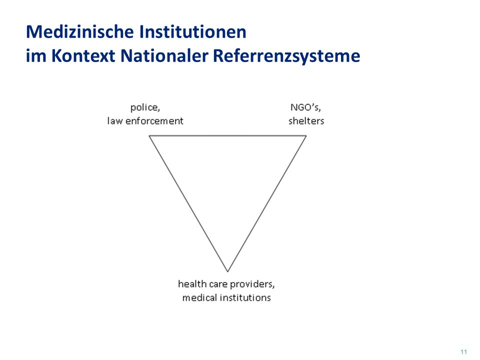 Medizinische Institutionen im Kontext Nationaler Referrenzsysteme 11