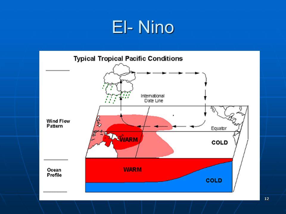 12 El- Nino