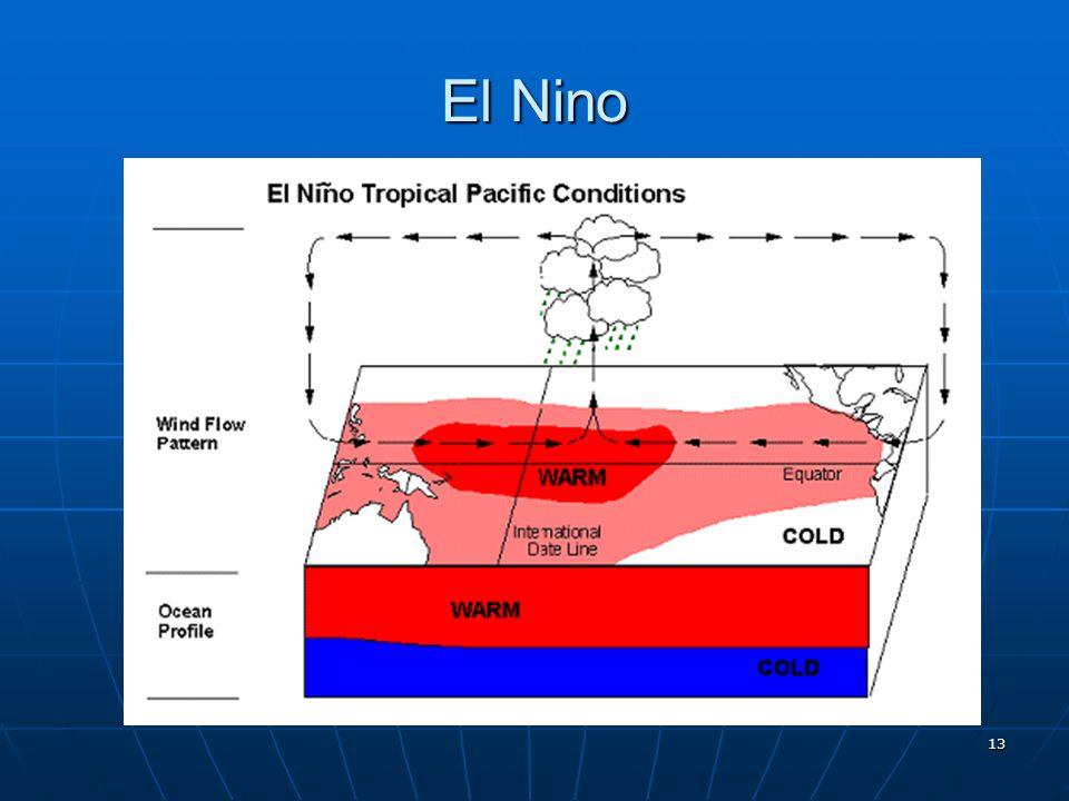 13 El Nino
