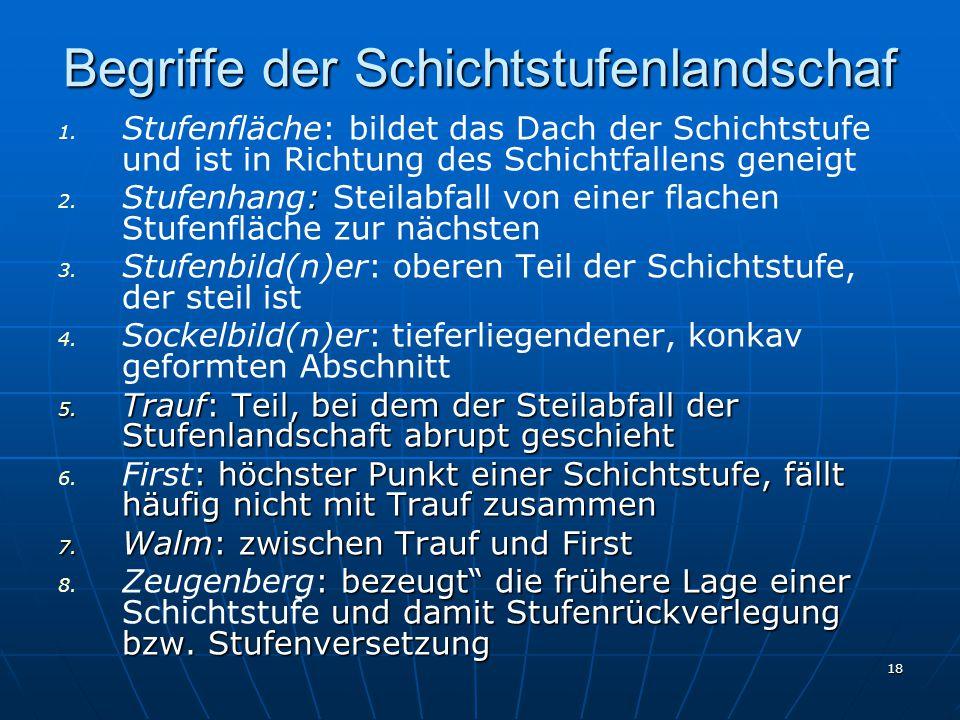 18 Begriffe der Schichtstufenlandschaf 1.1.