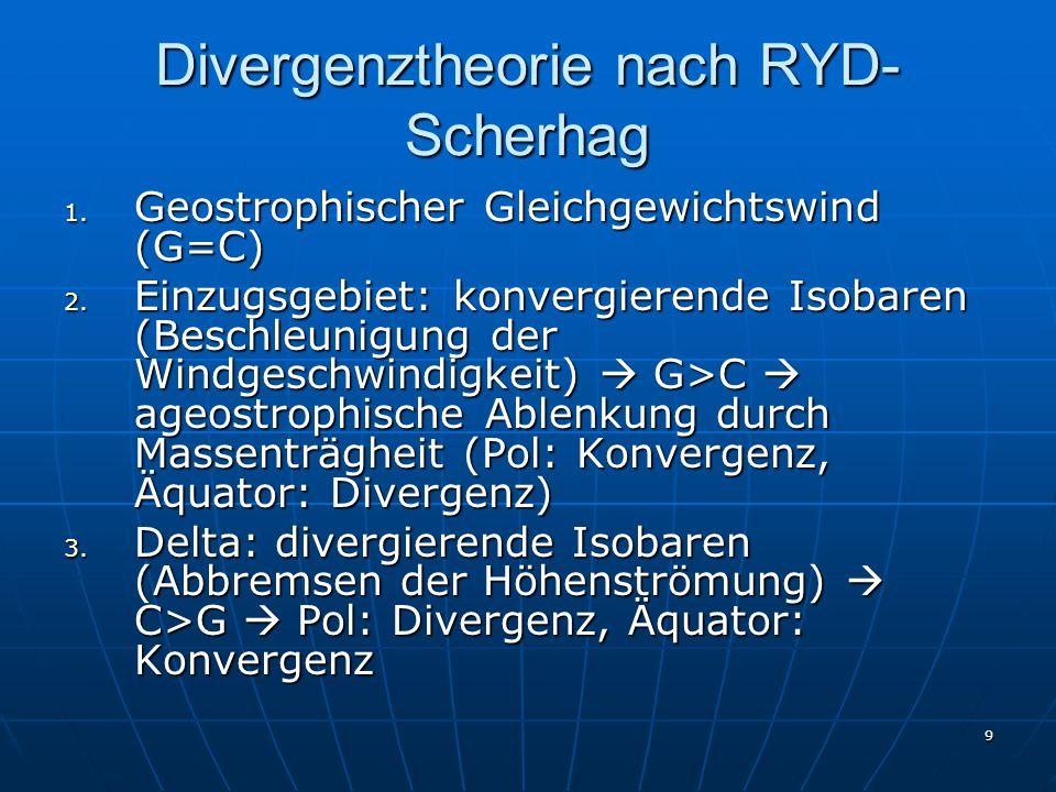 9 Divergenztheorie nach RYD- Scherhag 1.Geostrophischer Gleichgewichtswind (G=C) 2.