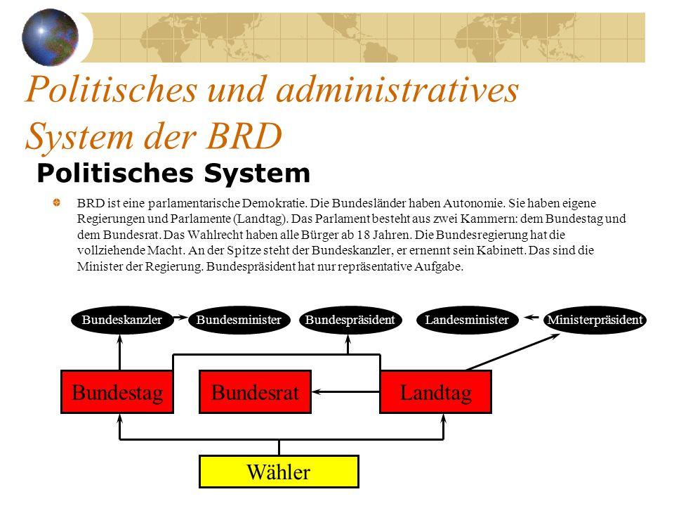 Politisches und administratives System der BRD Administratives System BRD ist Föderation, die von 16 Ländern besteht : Baden-Württemberg (Stuttgart) Bayern (München) Berlin (Berlin) Brandenburg (Potsdam) Bremen (Bremen) Hamburg (Hamburg) Hessen (Wiesbaden) Mecklenburg-Vorpommern (Schwering) Niedersachsen (Hannover) Nordrhein-Westfalen (Düsseldorf) Rheinland-Pfalz (Mainz) Saarland (Saarbrücken) Sachsen (Dresden) Sachsen-Anhalt (Magdeburg) Schleswig-Holstein (Kiel) Thüringen (Erfurt) www.bundesrat.de/Laender/main.html