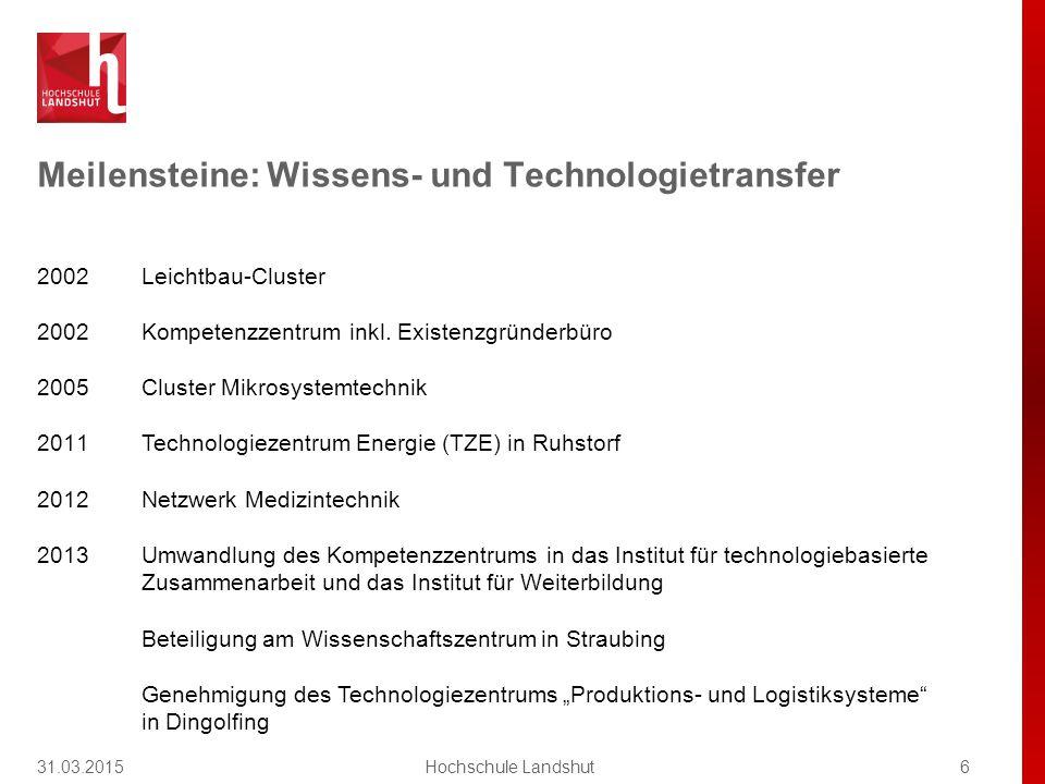 Meilensteine: Wissens- und Technologietransfer 2002 Leichtbau-Cluster 2002 Kompetenzzentrum inkl.