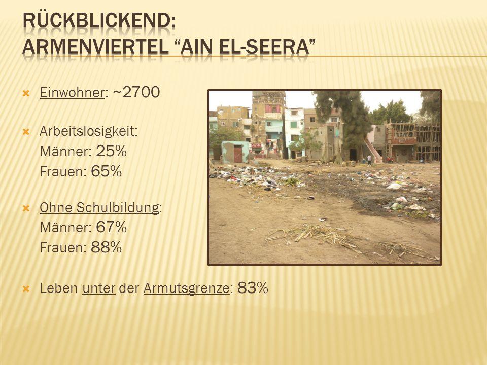  Einwohner: ~2700  Arbeitslosigkeit: Männer: 25% Frauen: 65%  Ohne Schulbildung: Männer: 67% Frauen: 88%  Leben unter der Armutsgrenze: 83%