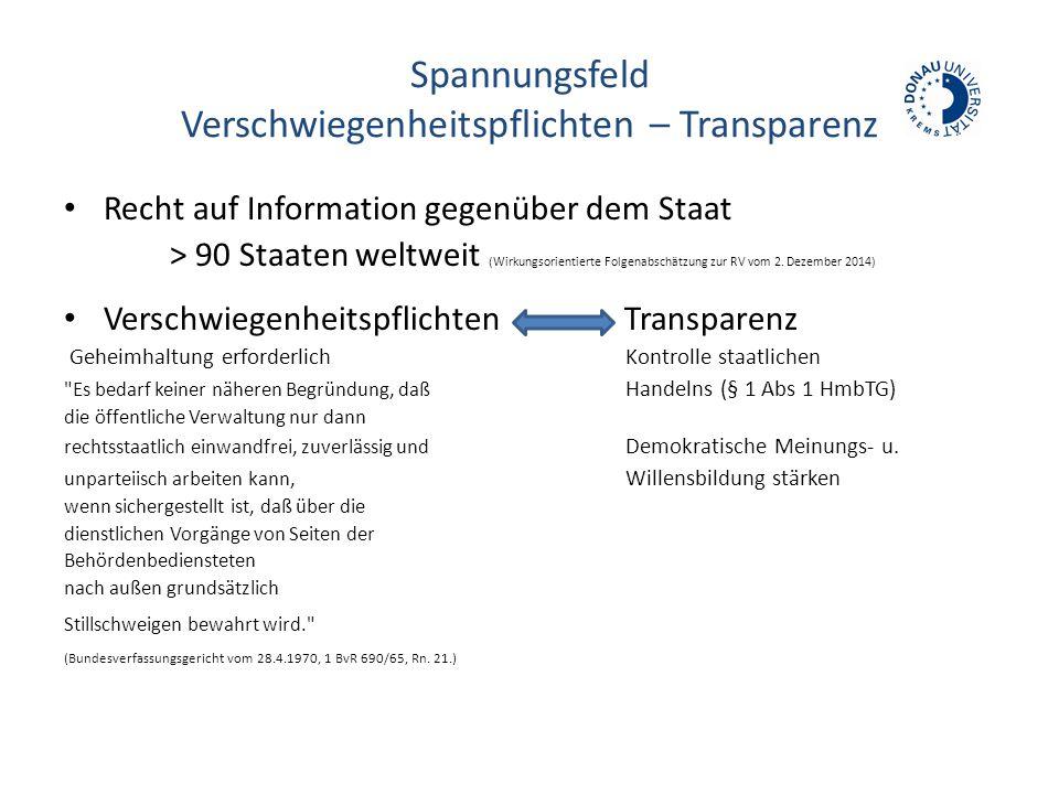 Spannungsfeld Verschwiegenheitspflichten – Transparenz Recht auf Information gegenüber dem Staat > 90 Staaten weltweit (Wirkungsorientierte Folgenabschätzung zur RV vom 2.