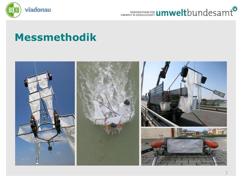 Messmethodik 3 © Boku/M. Liedermann