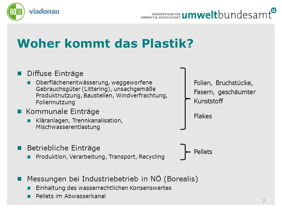 Ökologische Risiken & Auswirkungen 8 Untersuchung von Donaufischen (Stichprobe 30 Fische) Kein Plastik in den Fischen nachweisbar.
