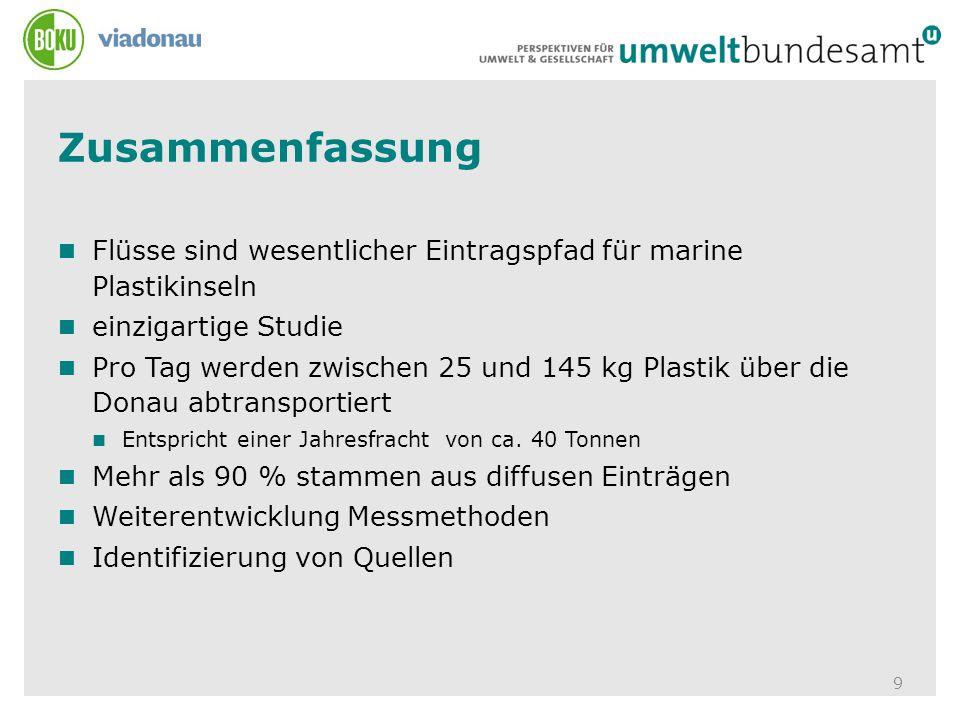 Zusammenfassung 9 Flüsse sind wesentlicher Eintragspfad für marine Plastikinseln einzigartige Studie Pro Tag werden zwischen 25 und 145 kg Plastik übe