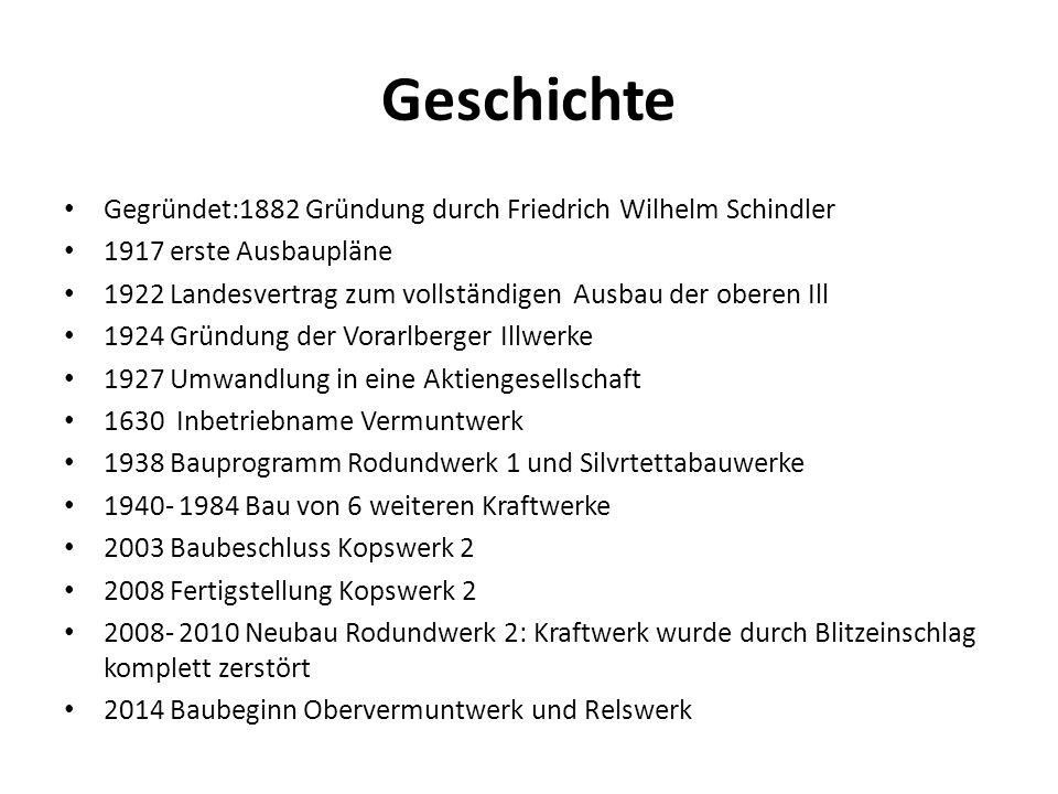 Geschichte Gegründet:1882 Gründung durch Friedrich Wilhelm Schindler 1917 erste Ausbaupläne 1922 Landesvertrag zum vollständigen Ausbau der oberen Ill