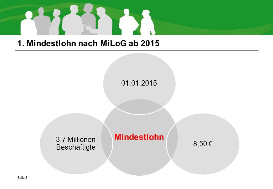1. Mindestlohn nach MiLoG ab 2015 Seite 3 Mindestlohn 01.01.20158,50 € 3,7 Millionen Beschäftigte
