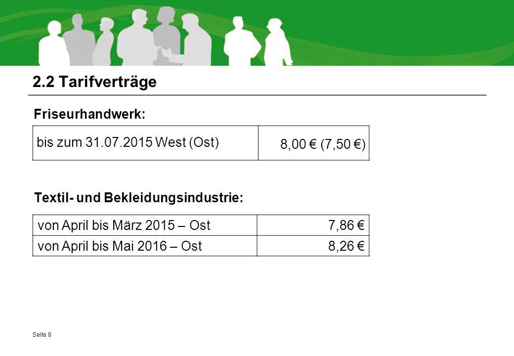 2.2 Tarifverträge Friseurhandwerk: Textil- und Bekleidungsindustrie: Seite 8 bis zum 31.07.2015 West (Ost) 8,00 € (7,50 €) von April bis März 2015 – Ost7,86 € von April bis Mai 2016 – Ost8,26 €