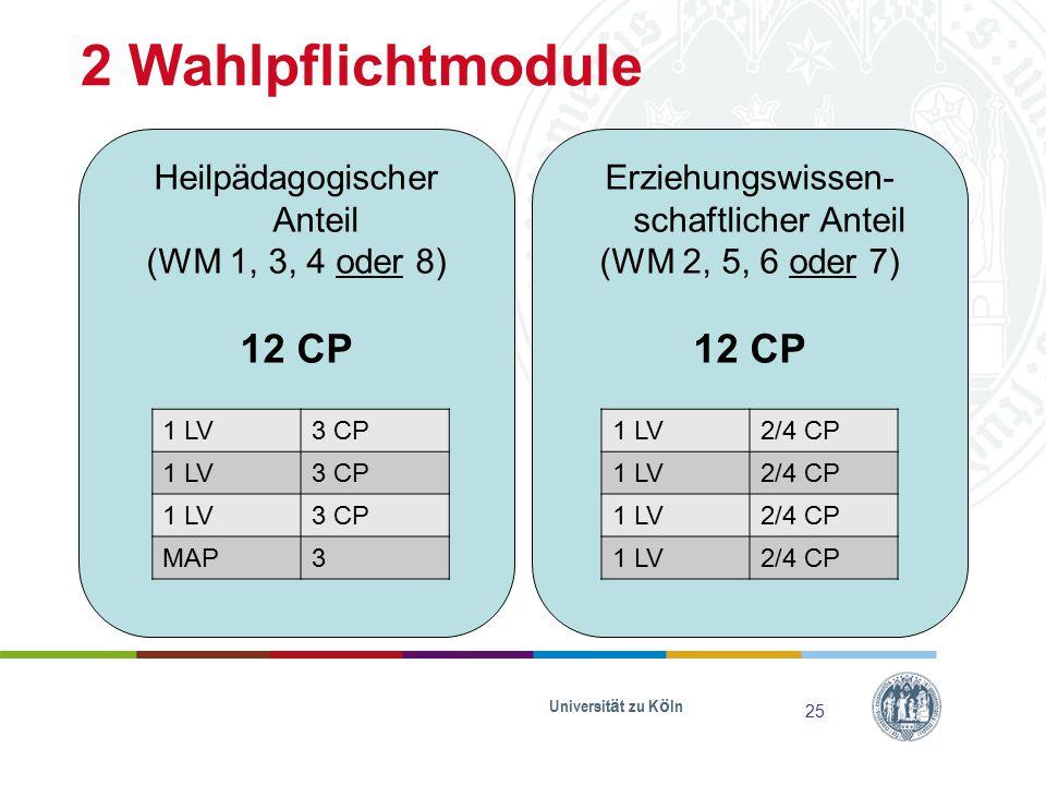 2 Wahlpflichtmodule Universität zu Köln 25 Heilpädagogischer Anteil (WM 1, 3, 4 oder 8) 12 CP Erziehungswissen- schaftlicher Anteil (WM 2, 5, 6 oder 7