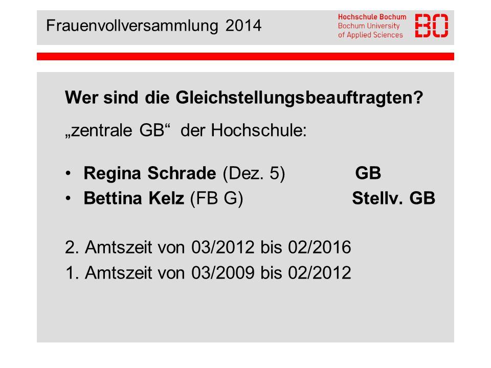 """Frauenvollversammlung 2014 Fachbereichsgleichstellungsbeauftragte: """"dezentrale GB der FB von 03/2012 bis 02/2014: FB E - Prof."""