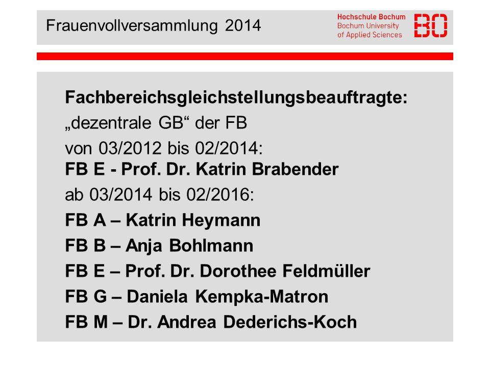 Frauenvollversammlung 2014 Gleichstellungskommission Prof.