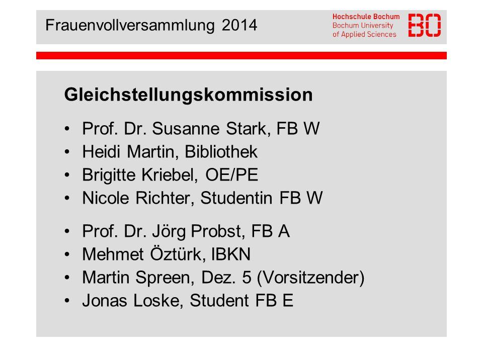 Bericht der Gleichstellungsbeauftragten Berichtszeitraum 03/2013 – 02/2014 I.