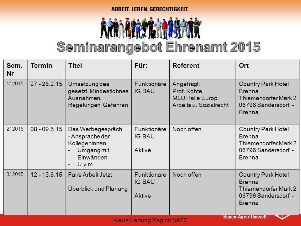 Klaus Hartung Region SATS4 4/ 2015 11.-12.9.15PC Seminar (Fortgeschrittene) Mitgl.