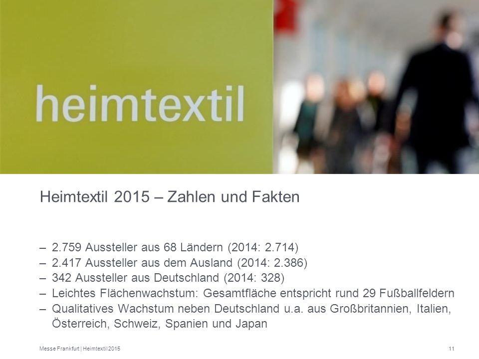 Heimtextil 2015 – Zahlen und Fakten 11 –2.759 Aussteller aus 68 Ländern (2014: 2.714) –2.417 Aussteller aus dem Ausland (2014: 2.386) –342 Aussteller