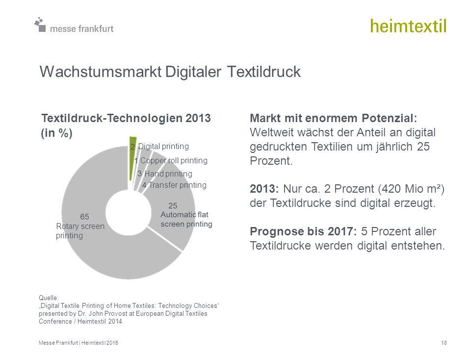 Messe Frankfurt | Heimtextil 201518 Wachstumsmarkt Digitaler Textildruck Markt mit enormem Potenzial: Weltweit wächst der Anteil an digital gedruckten