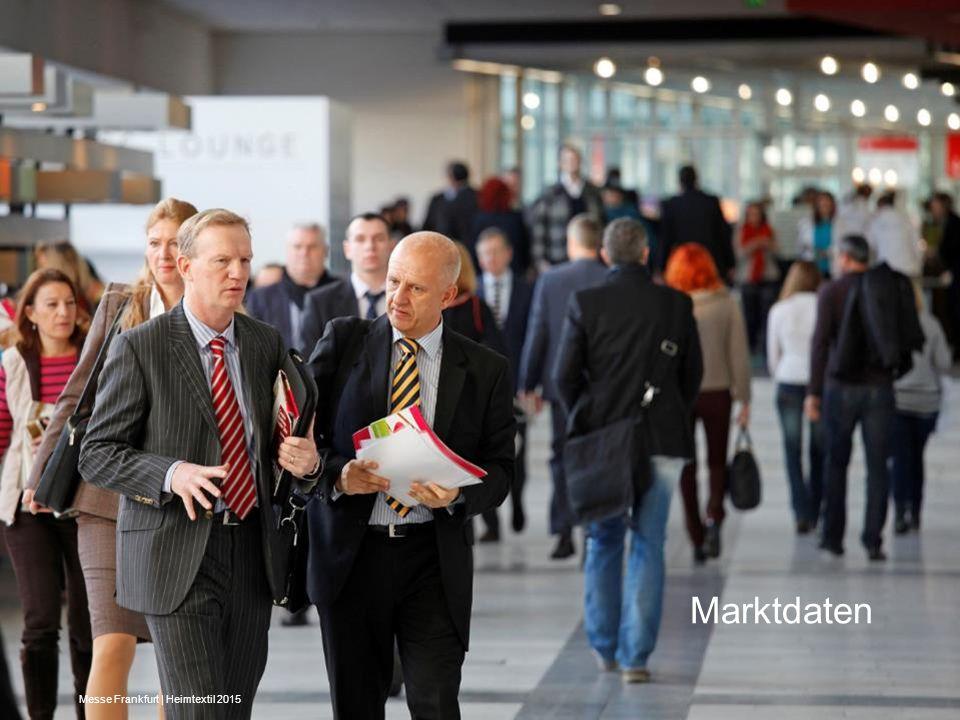 Messe Frankfurt | Heimtextil 2015 Marktdaten