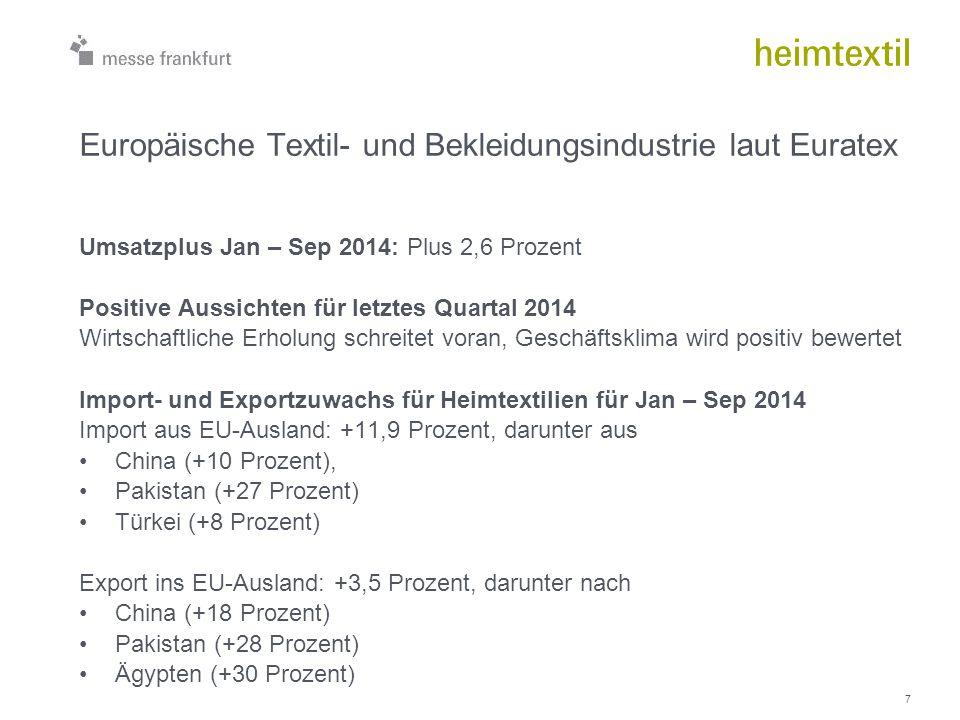 Europäische Textil- und Bekleidungsindustrie laut Euratex 7 Umsatzplus Jan – Sep 2014: Plus 2,6 Prozent Positive Aussichten für letztes Quartal 2014 W
