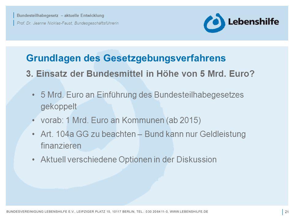 21 | | Bundesteilhabegesetz – aktuelle Entwicklung | Prof. Dr. Jeanne Nicklas-Faust, Bundesgeschäftsführerin Grundlagen des Gesetzgebungsverfahrens 3.