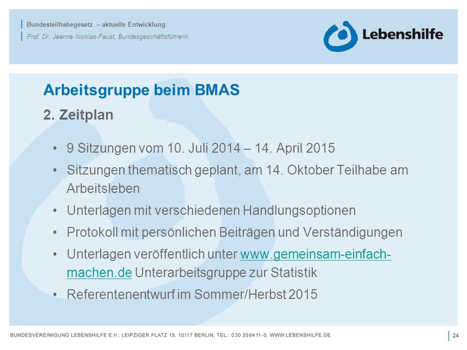 24 | | Bundesteilhabegesetz – aktuelle Entwicklung | Prof. Dr. Jeanne Nicklas-Faust, Bundesgeschäftsführerin Arbeitsgruppe beim BMAS 2. Zeitplan 9 Sit