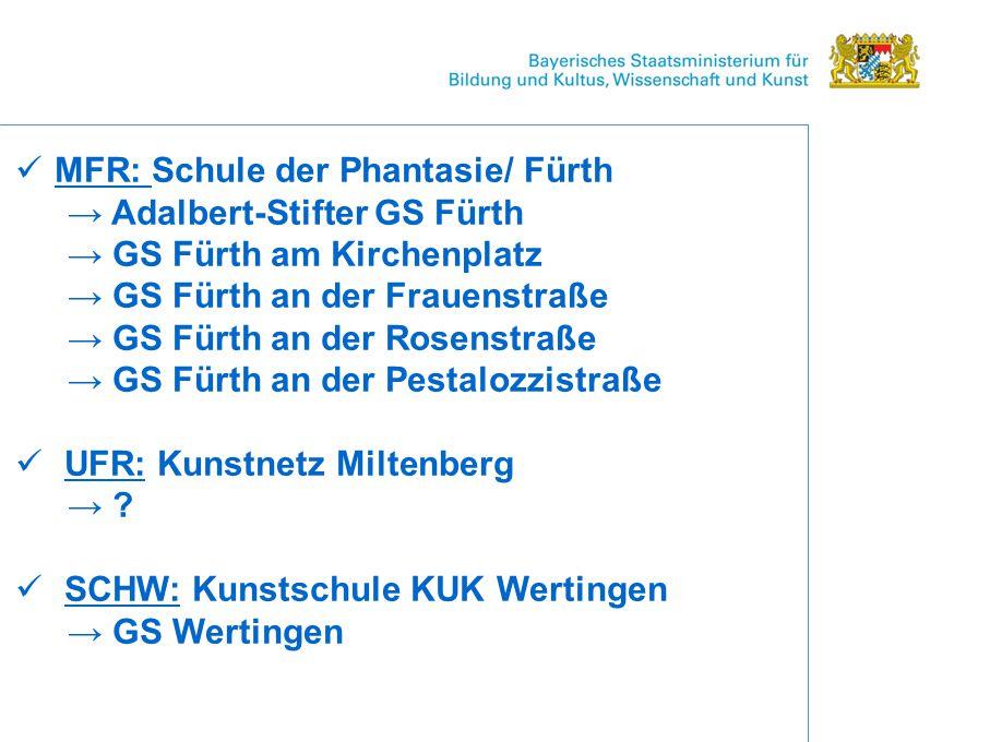 MFR: Schule der Phantasie/ Fürth → Adalbert-Stifter GS Fürth → GS Fürth am Kirchenplatz → GS Fürth an der Frauenstraße → GS Fürth an der Rosenstraße → GS Fürth an der Pestalozzistraße UFR: Kunstnetz Miltenberg → .