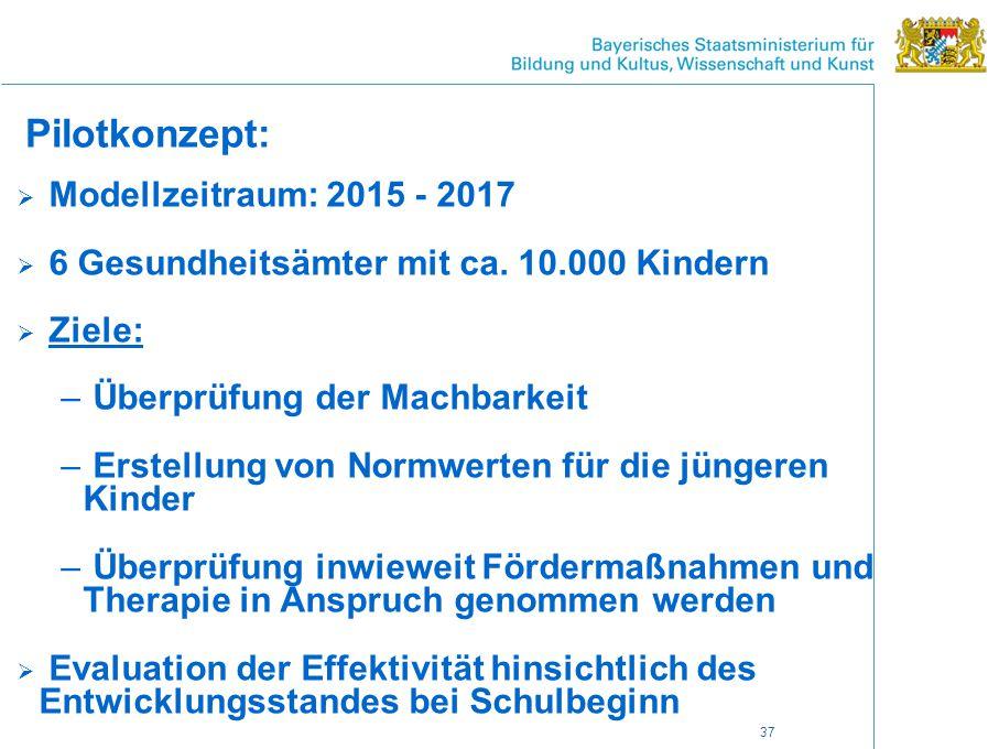 Pilotkonzept:  Modellzeitraum: 2015 - 2017  6 Gesundheitsämter mit ca.