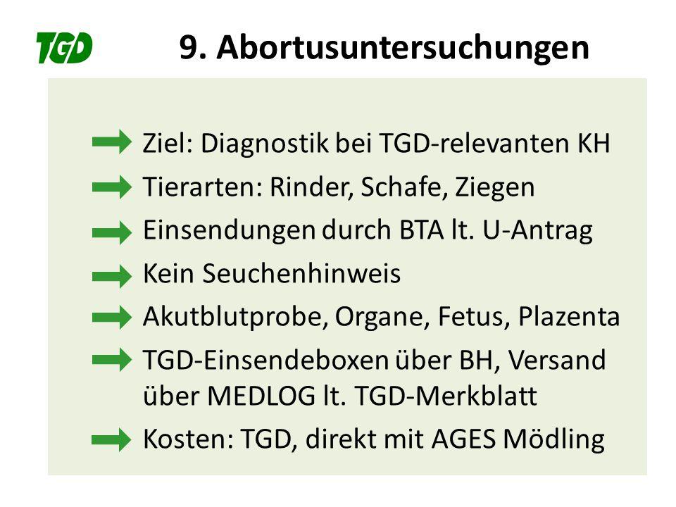 9. Abortusuntersuchungen Ziel: Diagnostik bei TGD-relevanten KH Tierarten: Rinder, Schafe, Ziegen Einsendungen durch BTA lt. U-Antrag Kein Seuchenhinw