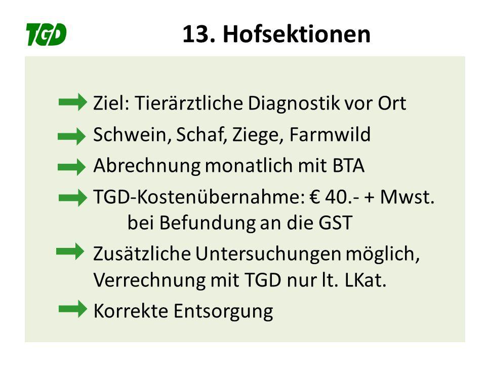 13. Hofsektionen Ziel: Tierärztliche Diagnostik vor Ort Schwein, Schaf, Ziege, Farmwild Abrechnung monatlich mit BTA TGD-Kostenübernahme: € 40.- + Mws