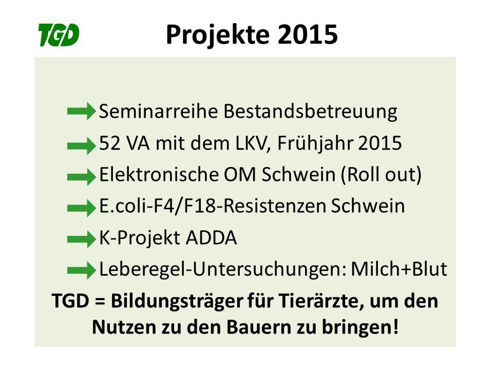 Projekte 2015 Seminarreihe Bestandsbetreuung 52 VA mit dem LKV, Frühjahr 2015 Elektronische OM Schwein (Roll out) E.coli-F4/F18-Resistenzen Schwein K-