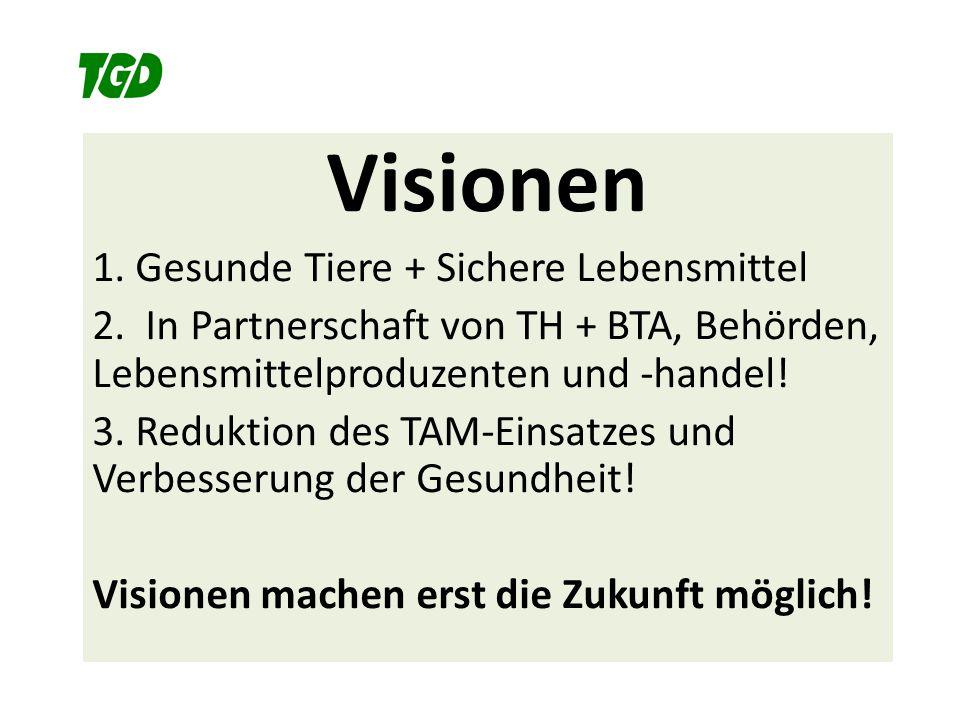 Visionen 1. Gesunde Tiere + Sichere Lebensmittel 2. In Partnerschaft von TH + BTA, Behörden, Lebensmittelproduzenten und -handel! 3. Reduktion des TAM