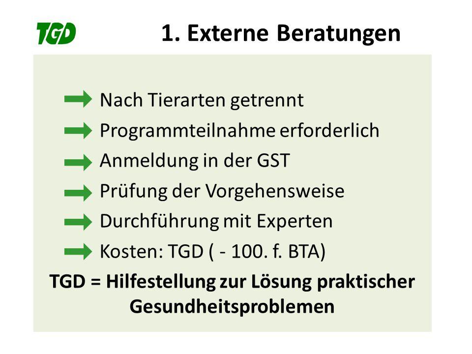 1. Externe Beratungen Nach Tierarten getrennt Programmteilnahme erforderlich Anmeldung in der GST Prüfung der Vorgehensweise Durchführung mit Experten
