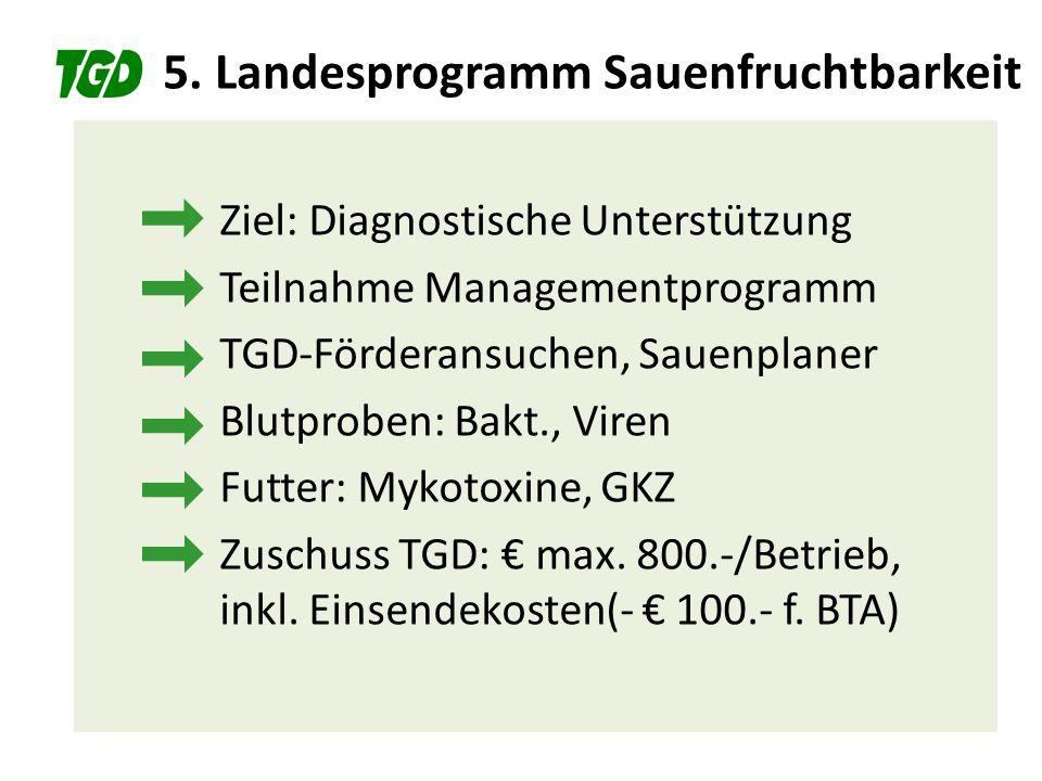 5. Landesprogramm Sauenfruchtbarkeit Ziel: Diagnostische Unterstützung Teilnahme Managementprogramm TGD-Förderansuchen, Sauenplaner Blutproben: Bakt.,