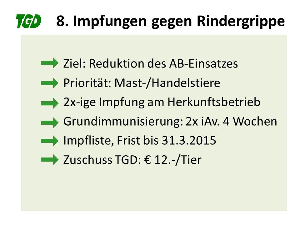 8. Impfungen gegen Rindergrippe Ziel: Reduktion des AB-Einsatzes Priorität: Mast-/Handelstiere 2x-ige Impfung am Herkunftsbetrieb Grundimmunisierung: