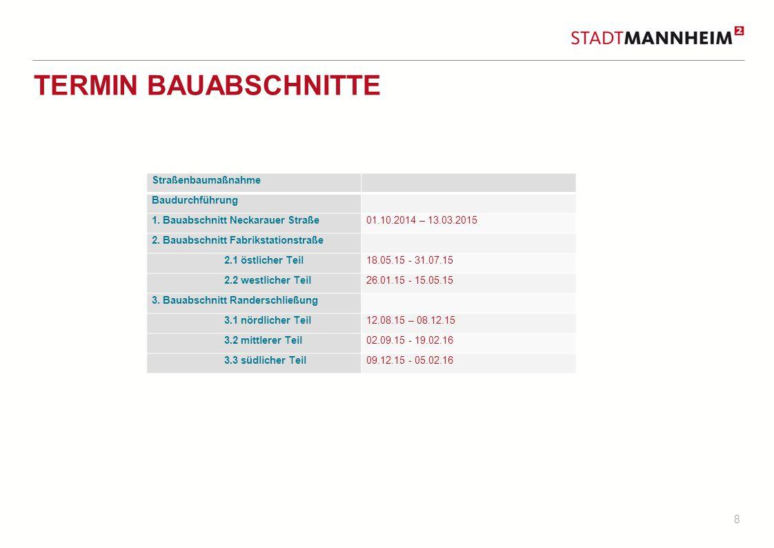 8 TERMIN BAUABSCHNITTE Straßenbaumaßnahme Baudurchführung 1. Bauabschnitt Neckarauer Straße01.10.2014 – 13.03.2015 2. Bauabschnitt Fabrikstationstraße