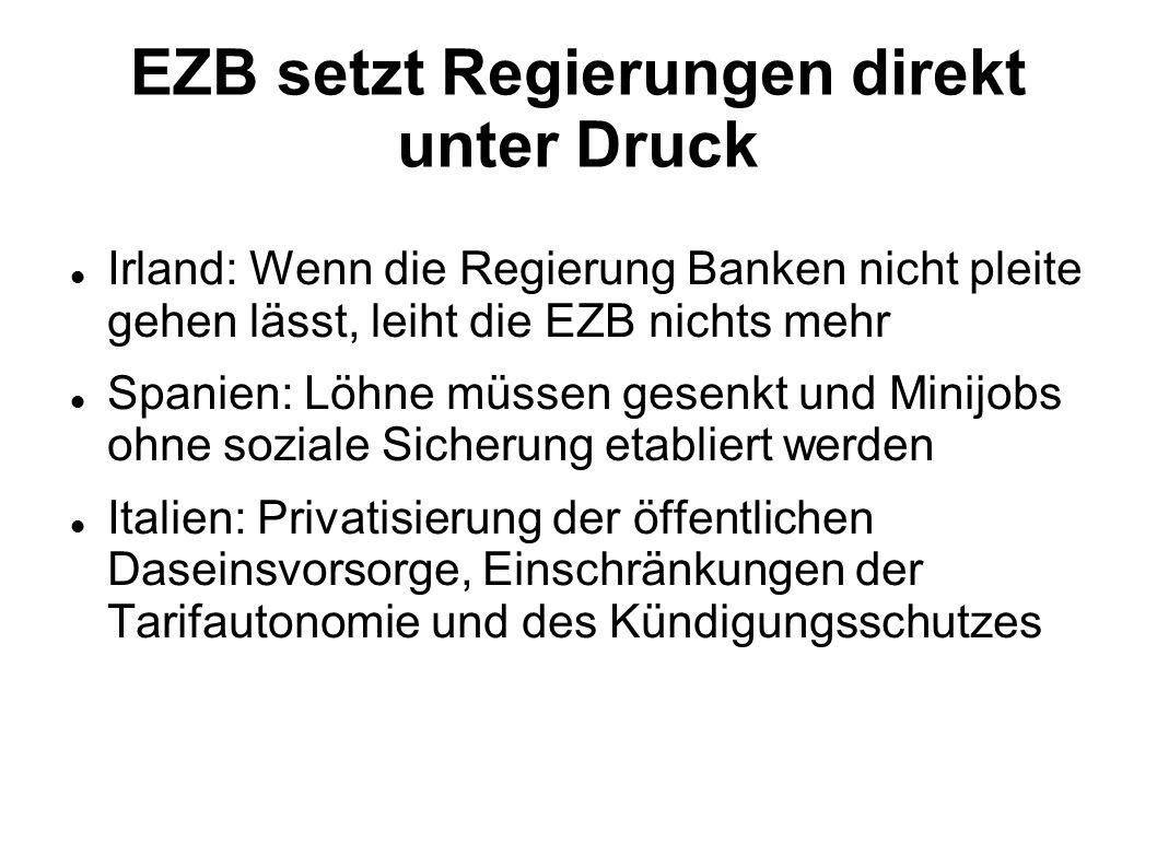 EZB setzt Regierungen direkt unter Druck Irland: Wenn die Regierung Banken nicht pleite gehen lässt, leiht die EZB nichts mehr Spanien: Löhne müssen g