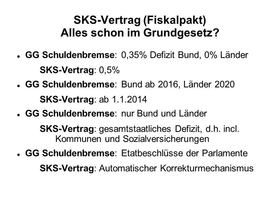 SKS-Vertrag (Fiskalpakt) Alles schon im Grundgesetz? GG Schuldenbremse: 0,35% Defizit Bund, 0% Länder SKS-Vertrag: 0,5% GG Schuldenbremse: Bund ab 201