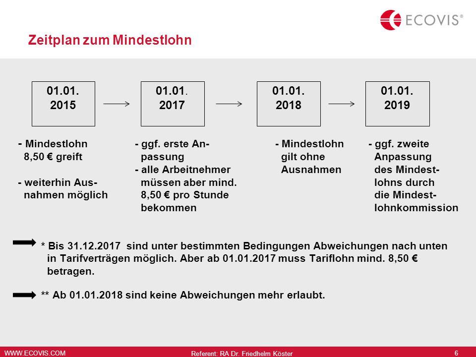 WWW.ECOVIS.COM Zeitplan zum Mindestlohn - Mindestlohn- ggf.