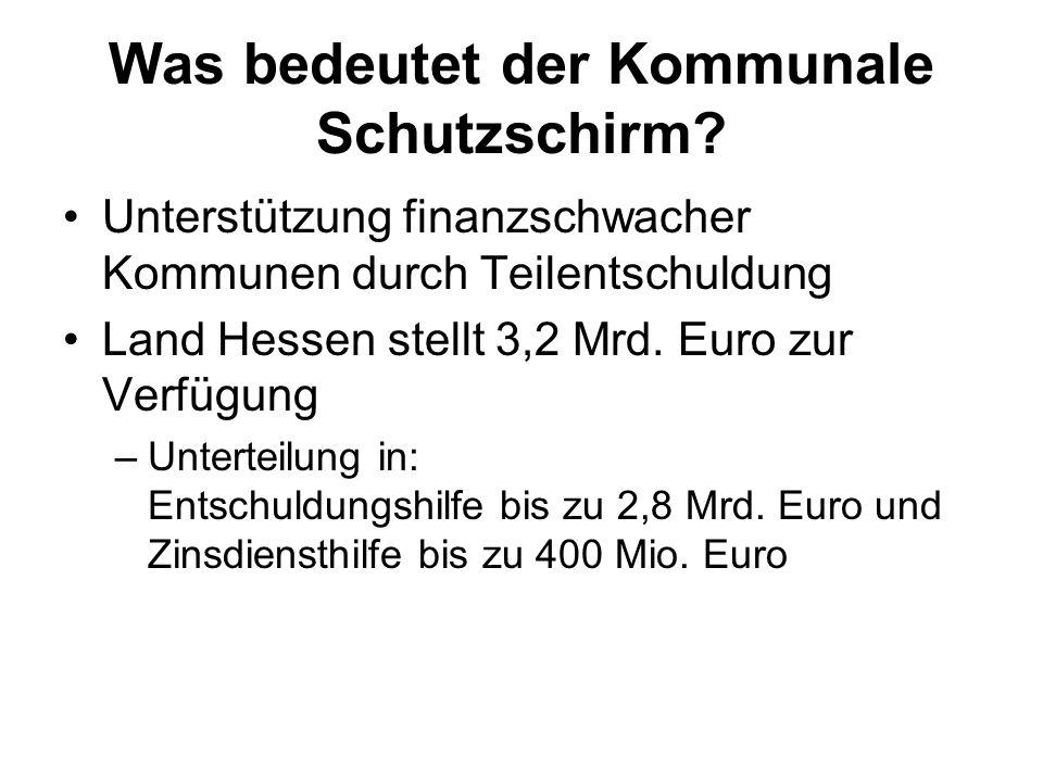 Was bedeutet der Kommunale Schutzschirm? Unterstützung finanzschwacher Kommunen durch Teilentschuldung Land Hessen stellt 3,2 Mrd. Euro zur Verfügung