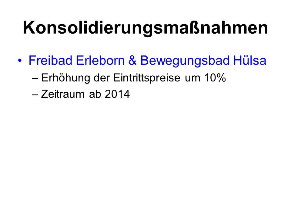 Konsolidierungsmaßnahmen Freibad Erleborn & Bewegungsbad Hülsa –Erhöhung der Eintrittspreise um 10% –Zeitraum ab 2014