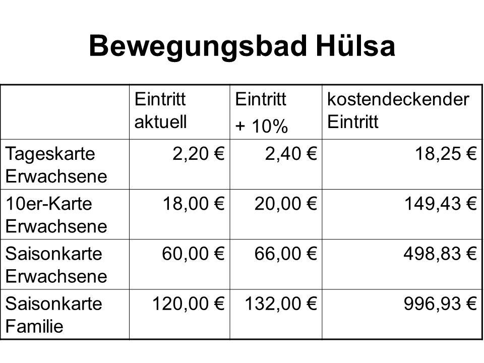 Bewegungsbad Hülsa Eintritt aktuell Eintritt + 10% kostendeckender Eintritt Tageskarte Erwachsene 2,20 €2,40 €18,25 € 10er-Karte Erwachsene 18,00 €20,