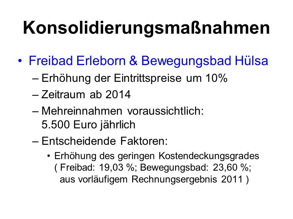 Konsolidierungsmaßnahmen Freibad Erleborn & Bewegungsbad Hülsa –Erhöhung der Eintrittspreise um 10% –Zeitraum ab 2014 –Mehreinnahmen voraussichtlich: