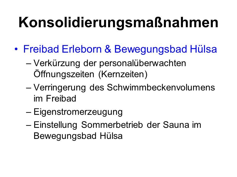 Konsolidierungsmaßnahmen Freibad Erleborn & Bewegungsbad Hülsa –Verkürzung der personalüberwachten Öffnungszeiten (Kernzeiten) –Verringerung des Schwi