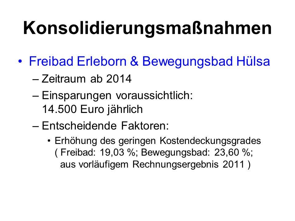 Konsolidierungsmaßnahmen Freibad Erleborn & Bewegungsbad Hülsa –Zeitraum ab 2014 –Einsparungen voraussichtlich: 14.500 Euro jährlich –Entscheidende Fa