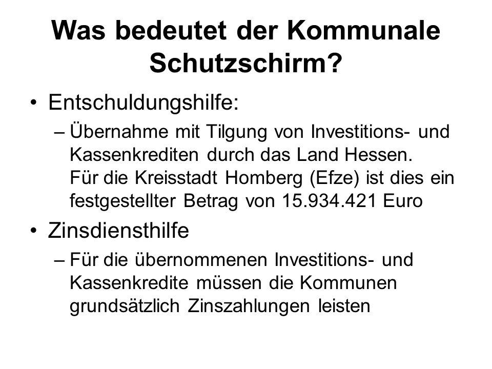 Was bedeutet der Kommunale Schutzschirm? Entschuldungshilfe: –Übernahme mit Tilgung von Investitions- und Kassenkrediten durch das Land Hessen. Für di