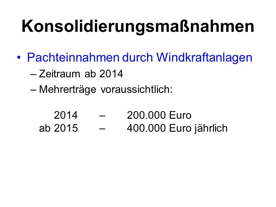 Konsolidierungsmaßnahmen Pachteinnahmen durch Windkraftanlagen –Zeitraum ab 2014 –Mehrerträge voraussichtlich: 2014 –200.000 Euro ab 2015 –400.000 Eur